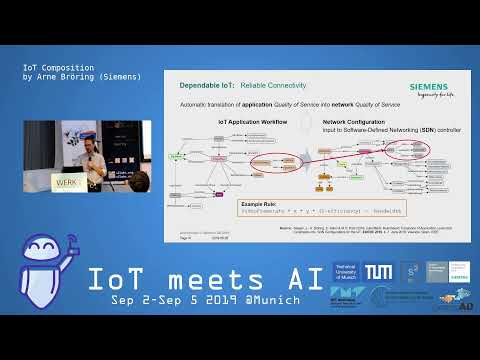 "IoT Meets AI 2019 – ""IoT Composition"" by Arne Bröring (Siemens)"