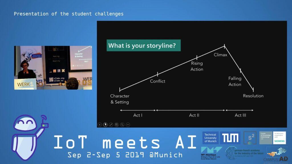IoT meets AI 2019 – Pitch Training by Bettina Maisch (Siemens)